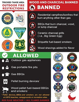 RECREATIONAL FIRES AND CHARCOAL BANNED IN THE LAKE TAHOE/TRUCKEE REGION
